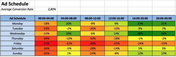 13-ad-schedule